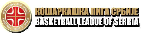 Baner - Košarkaška liga Srbije